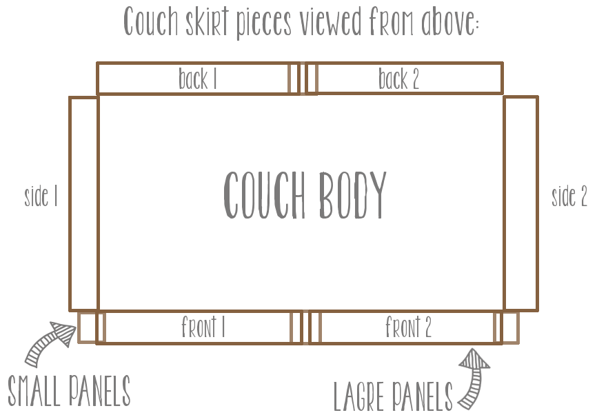couch diagram